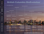 British Clumbia BioEvolution Poster